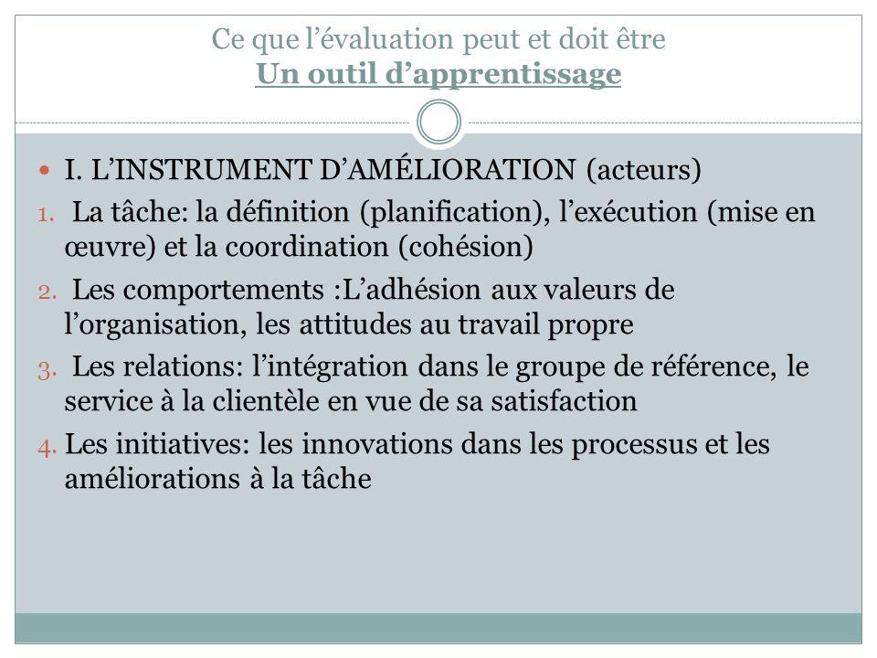 Ce que l'évaluation peut et doit être Un outil d'apprentissage