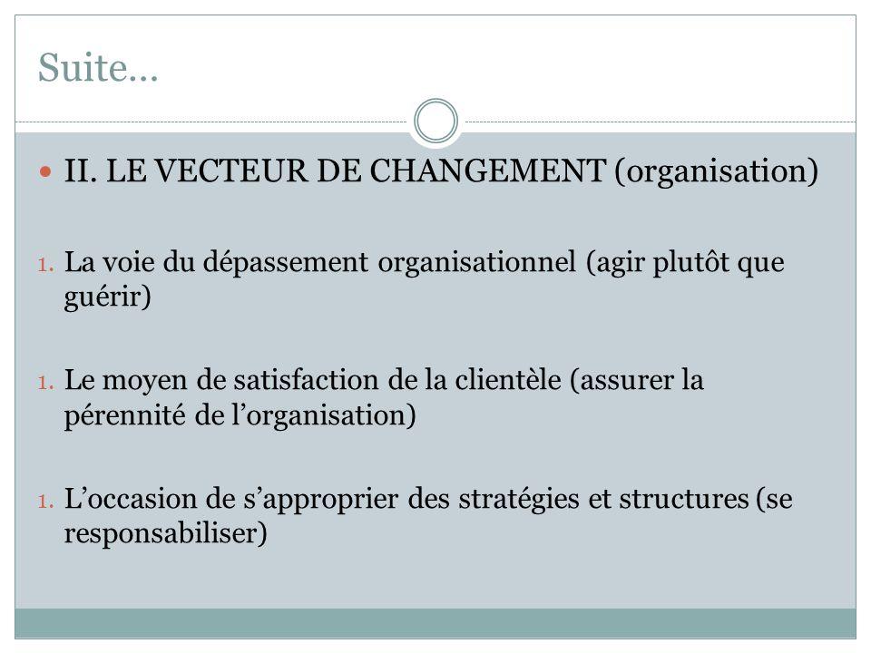 Suite… II. LE VECTEUR DE CHANGEMENT (organisation)