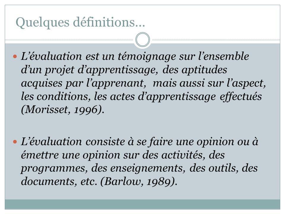 Quelques définitions…