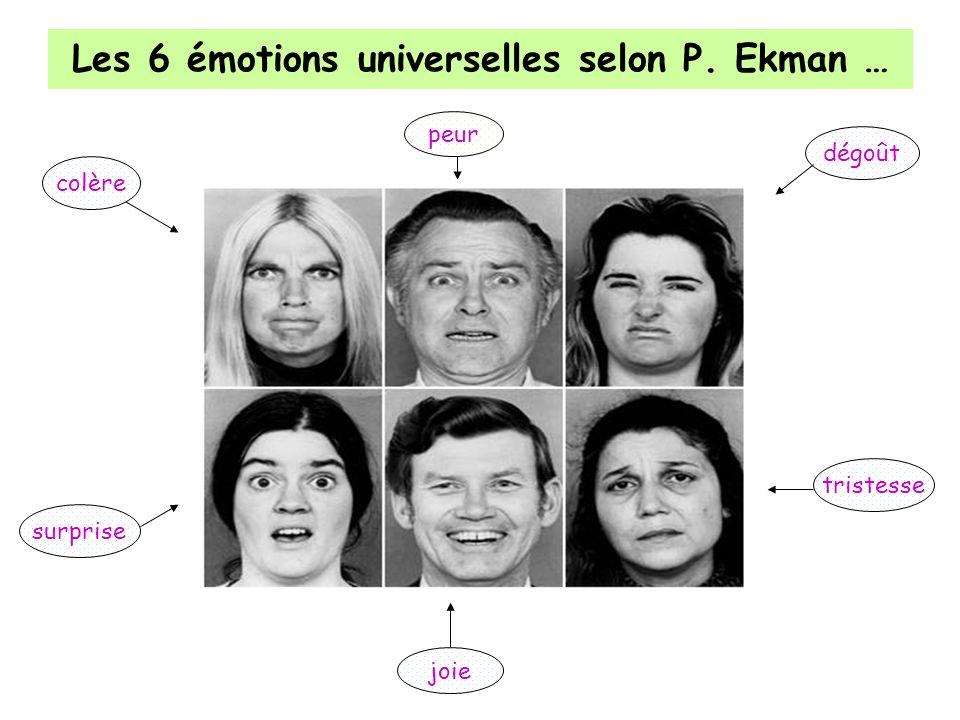 Les 6 émotions universelles selon P. Ekman …