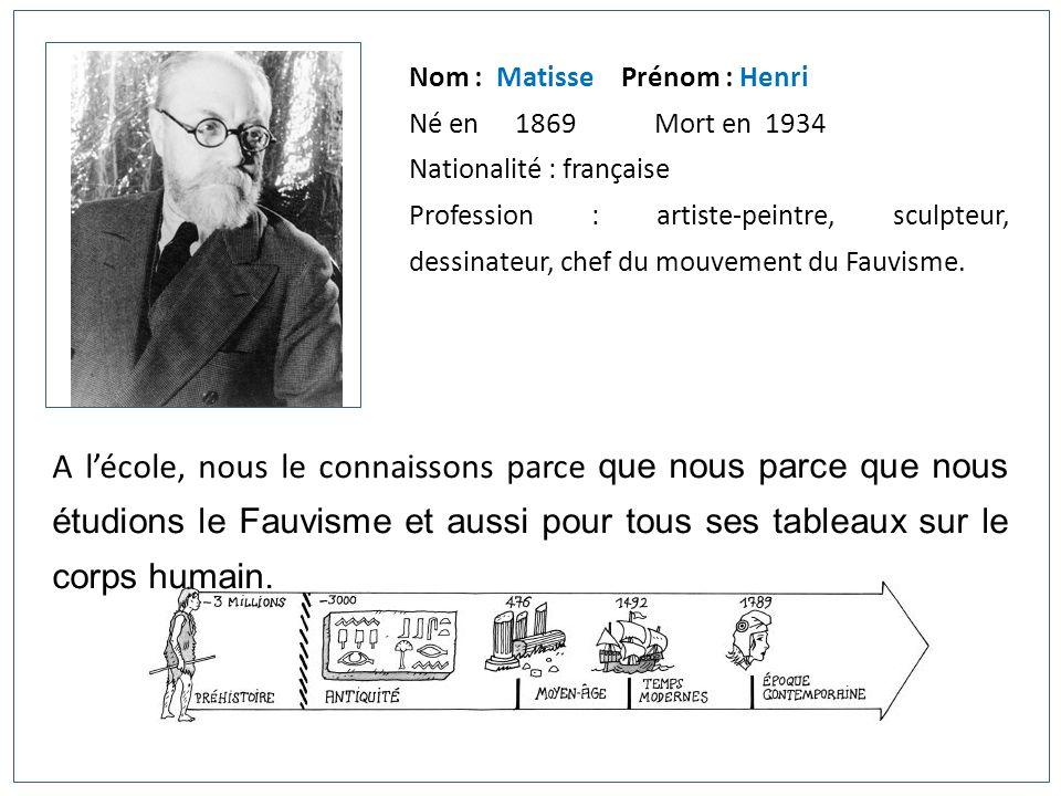 Nom : Matisse Prénom : Henri