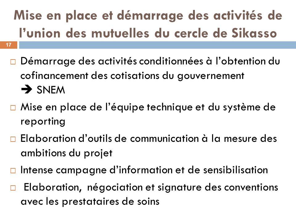 Mise en place et démarrage des activités de l'union des mutuelles du cercle de Sikasso