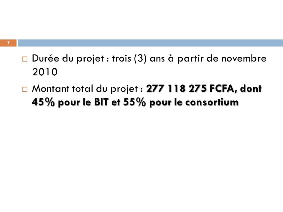 Durée du projet : trois (3) ans à partir de novembre 2010