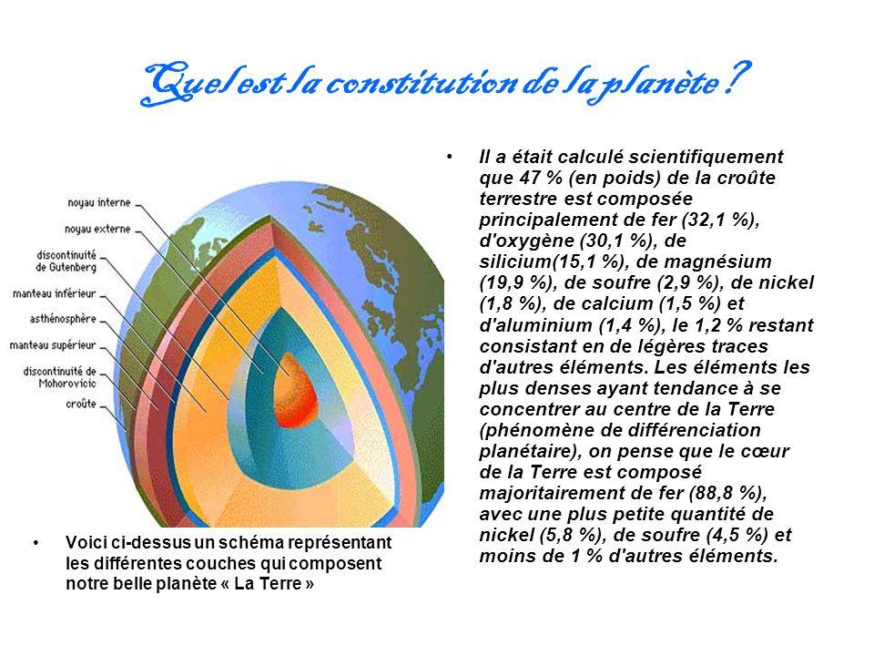 Quel est la constitution de la planète