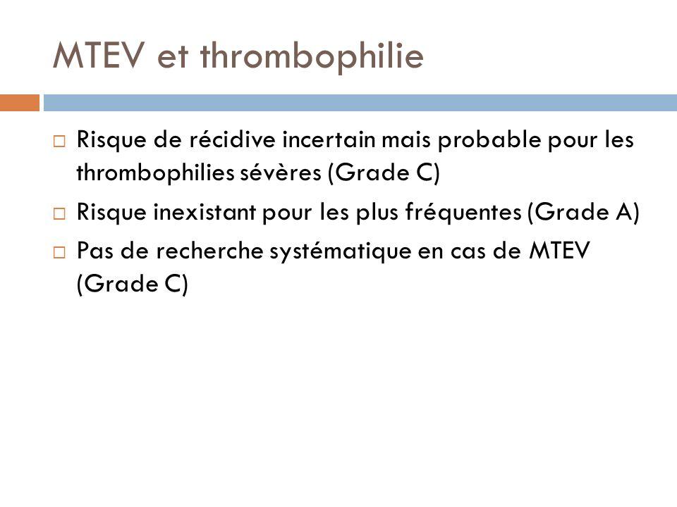 MTEV et thrombophilie Risque de récidive incertain mais probable pour les thrombophilies sévères (Grade C)