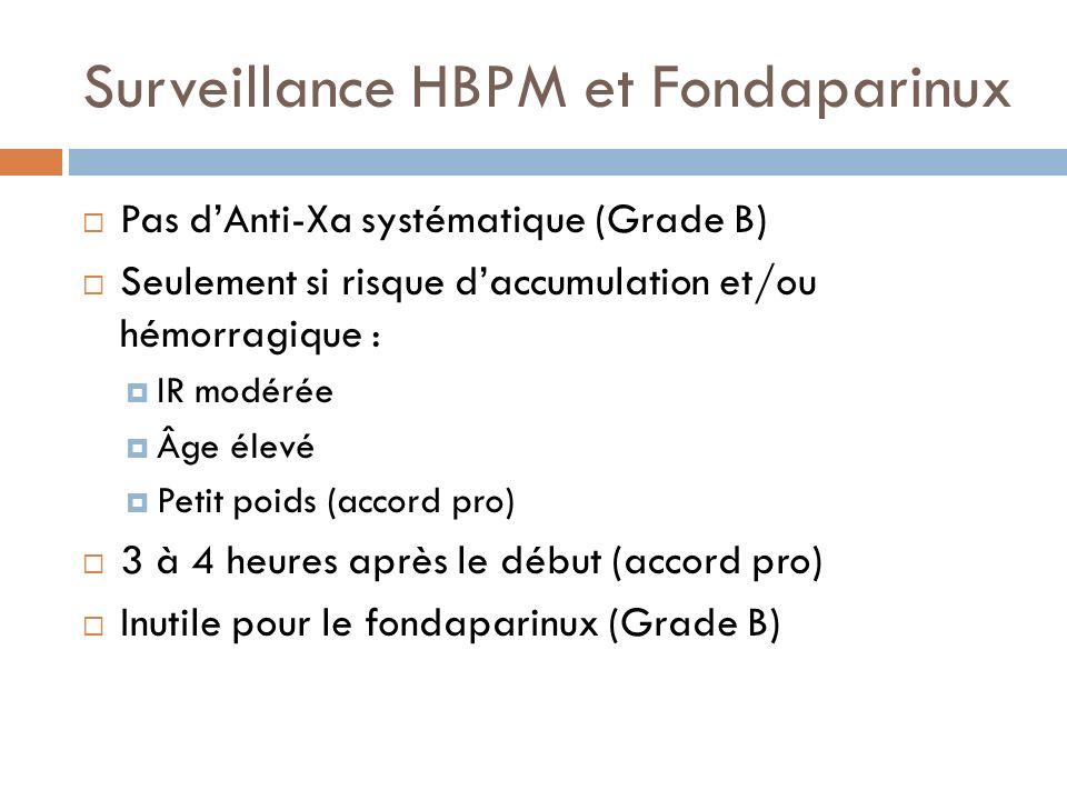 Surveillance HBPM et Fondaparinux