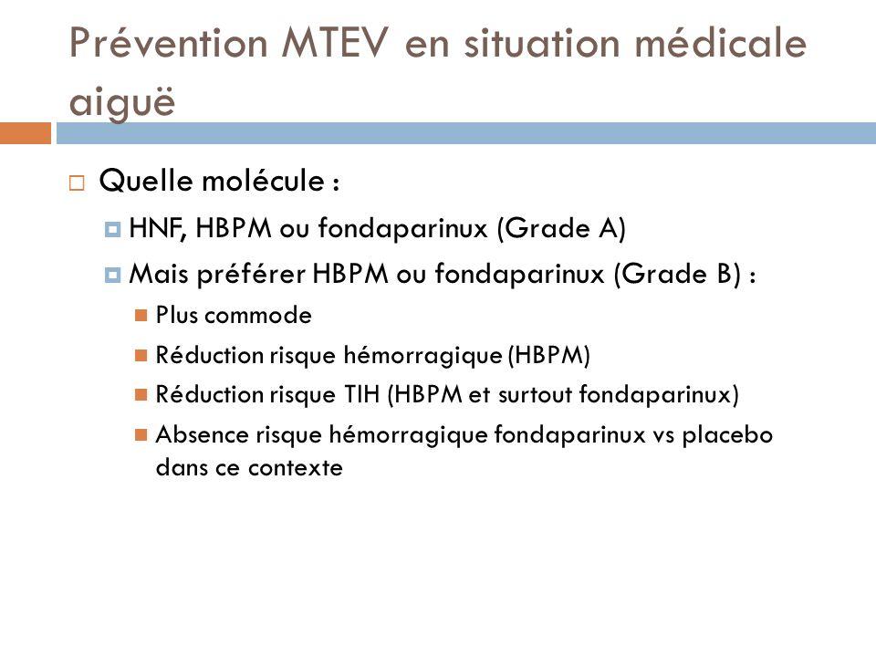 Prévention MTEV en situation médicale aiguë