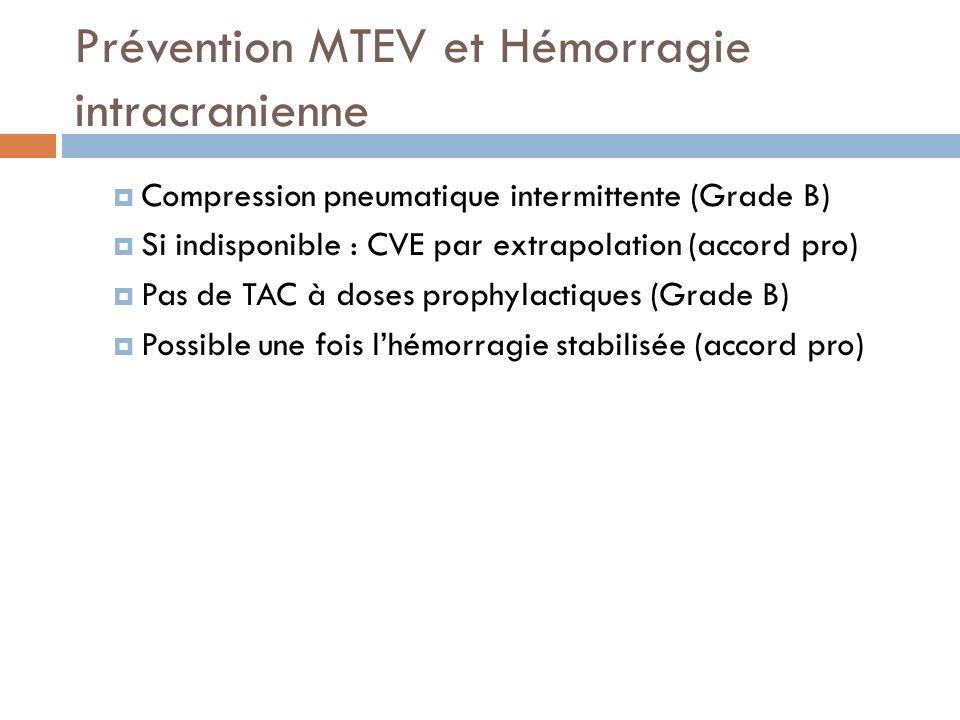 Prévention MTEV et Hémorragie intracranienne