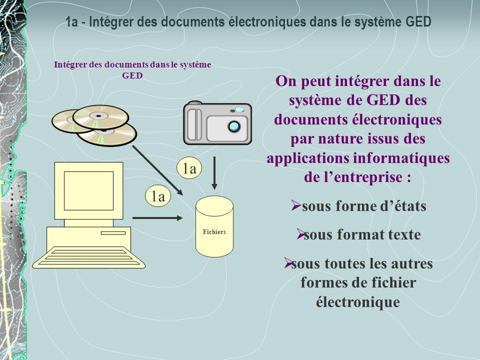 1a - Intégrer des documents électroniques dans le système GED