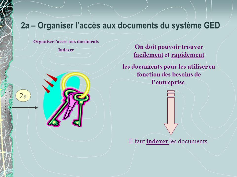 2a – Organiser l'accès aux documents du système GED