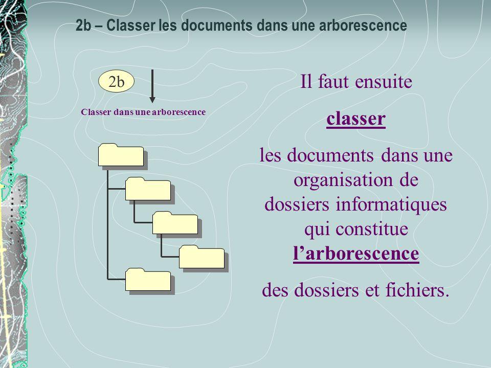 2b – Classer les documents dans une arborescence
