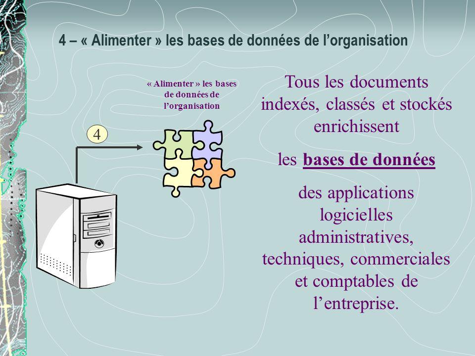 4 – « Alimenter » les bases de données de l'organisation