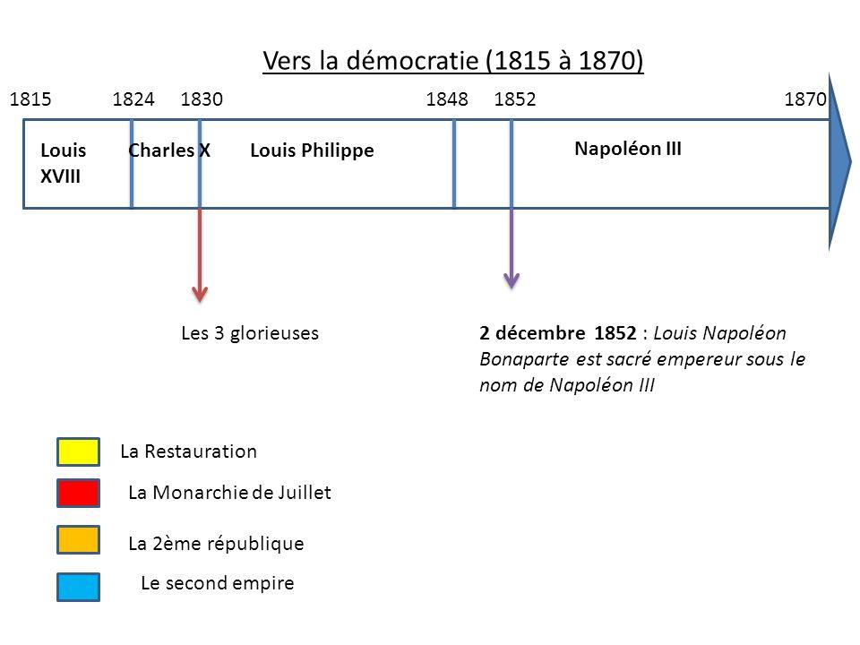 Vers la démocratie (1815 à 1870)