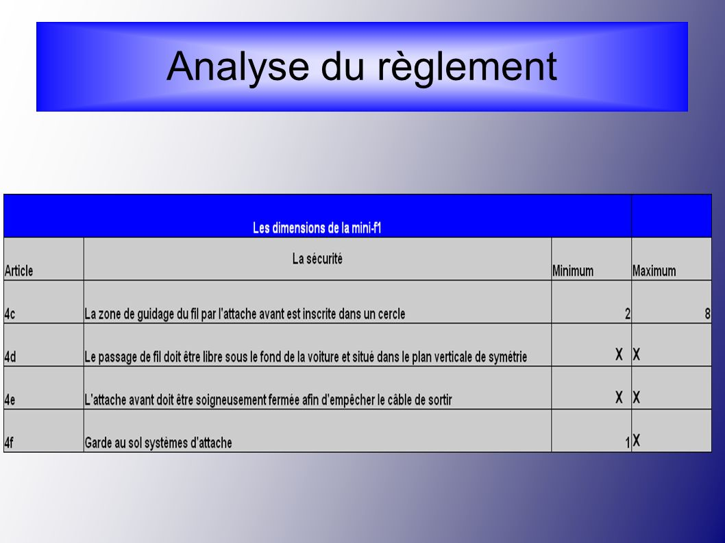 Analyse du règlement 12