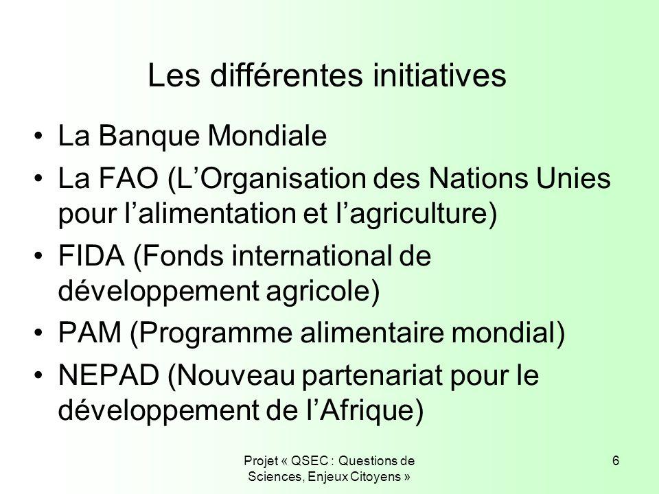 Les différentes initiatives