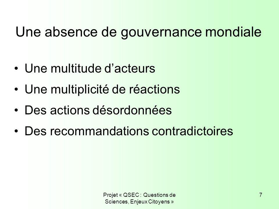 Une absence de gouvernance mondiale