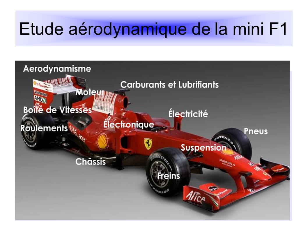 Etude aérodynamique de la mini F1