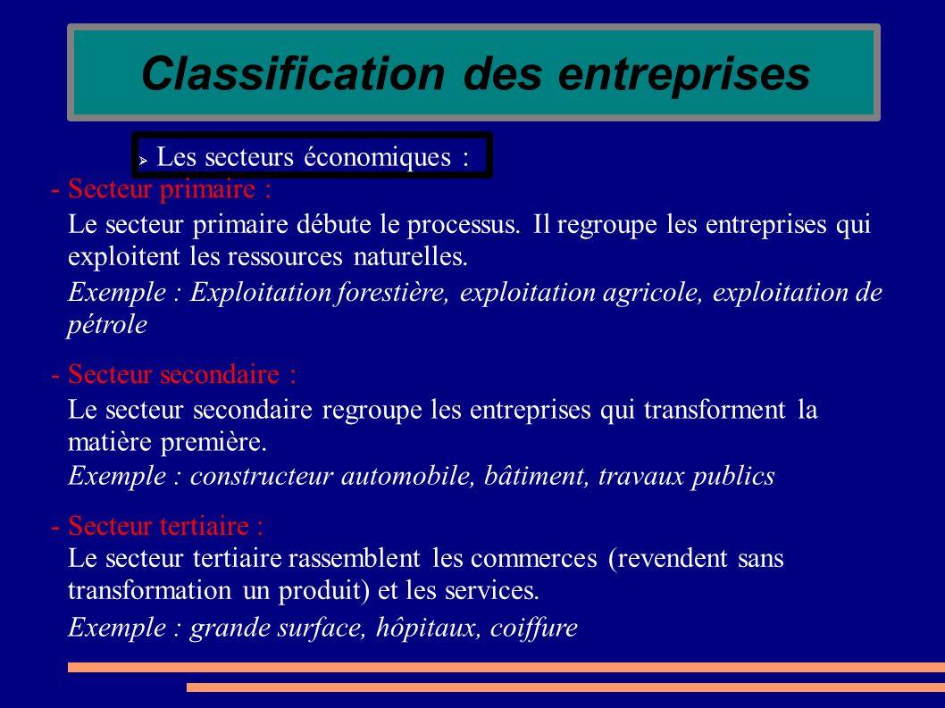 Classification des entreprises