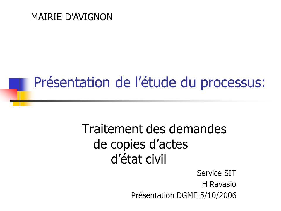 Présentation de l'étude du processus: