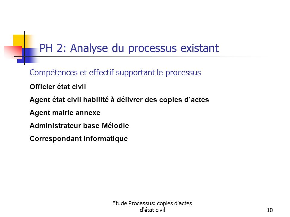 PH 2: Analyse du processus existant