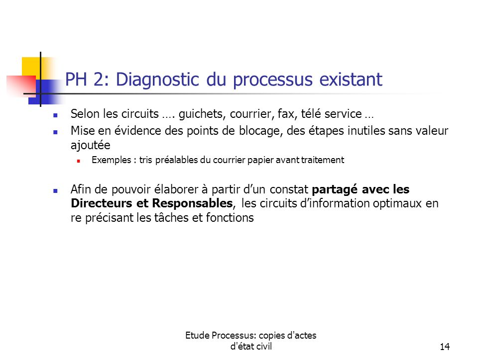 PH 2: Diagnostic du processus existant