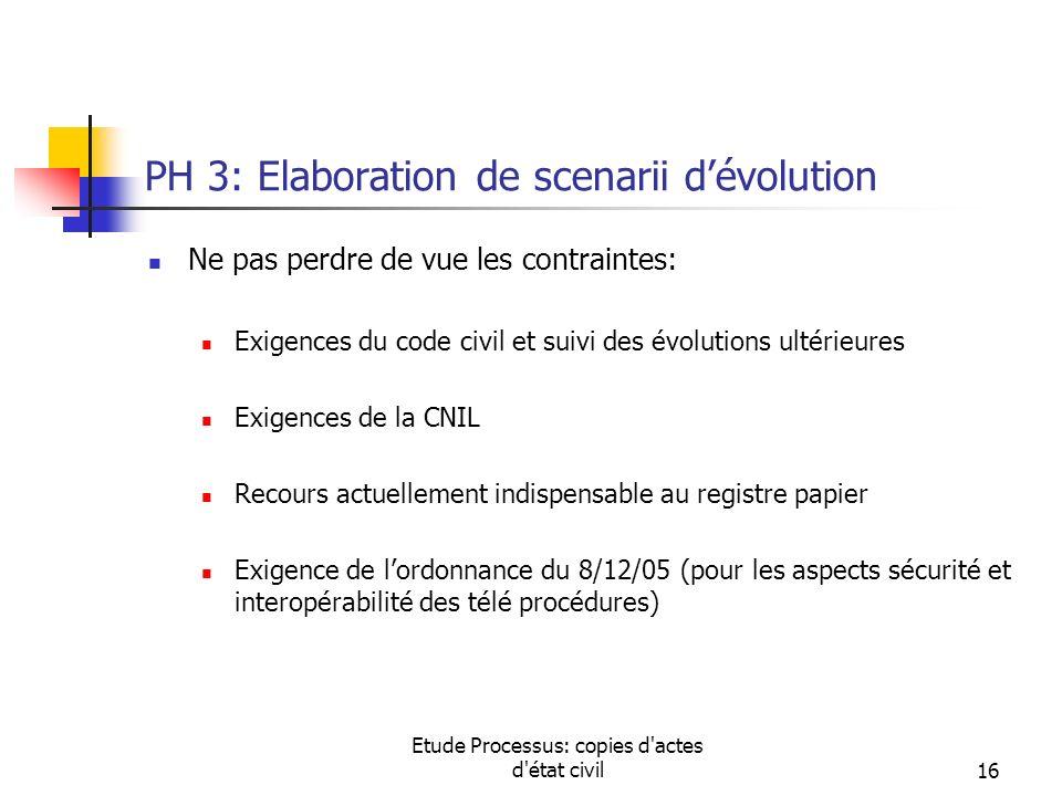 PH 3: Elaboration de scenarii d'évolution