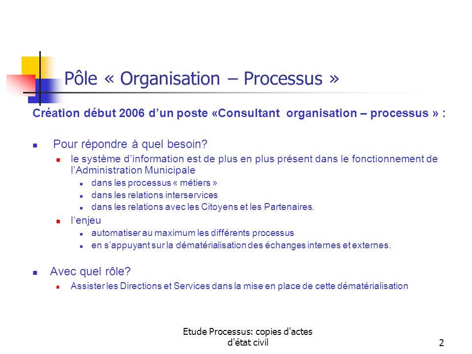 Pôle « Organisation – Processus »