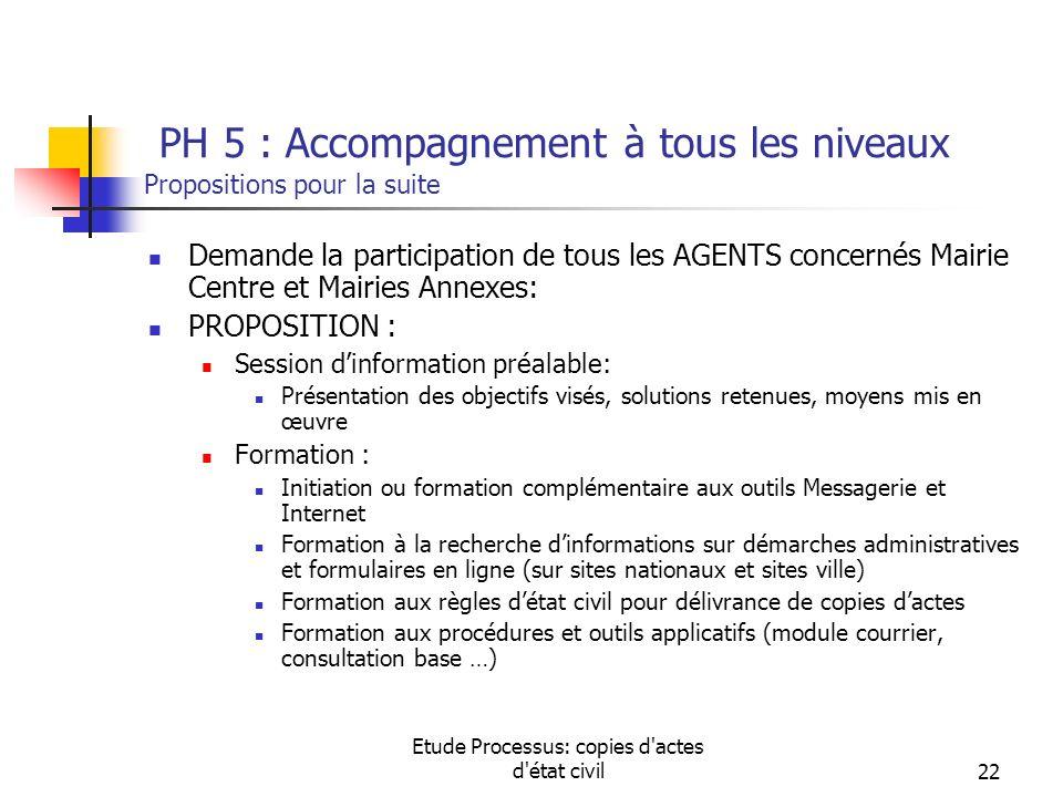 PH 5 : Accompagnement à tous les niveaux Propositions pour la suite