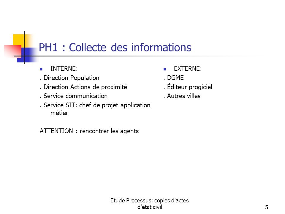 PH1 : Collecte des informations