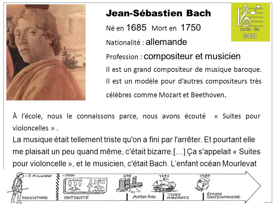 Jean-Sébastien Bach . Né en 1685 Mort en 1750 Nationalité : allemande