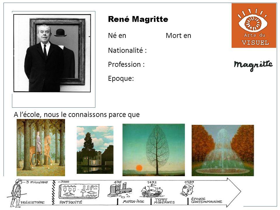 René MagritteNé en Mort en.