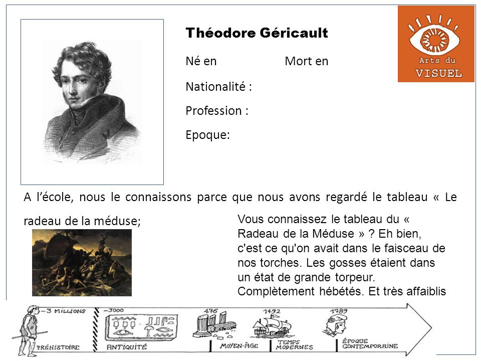 Théodore Géricault Né en Mort en Nationalité : Profession : Epoque: