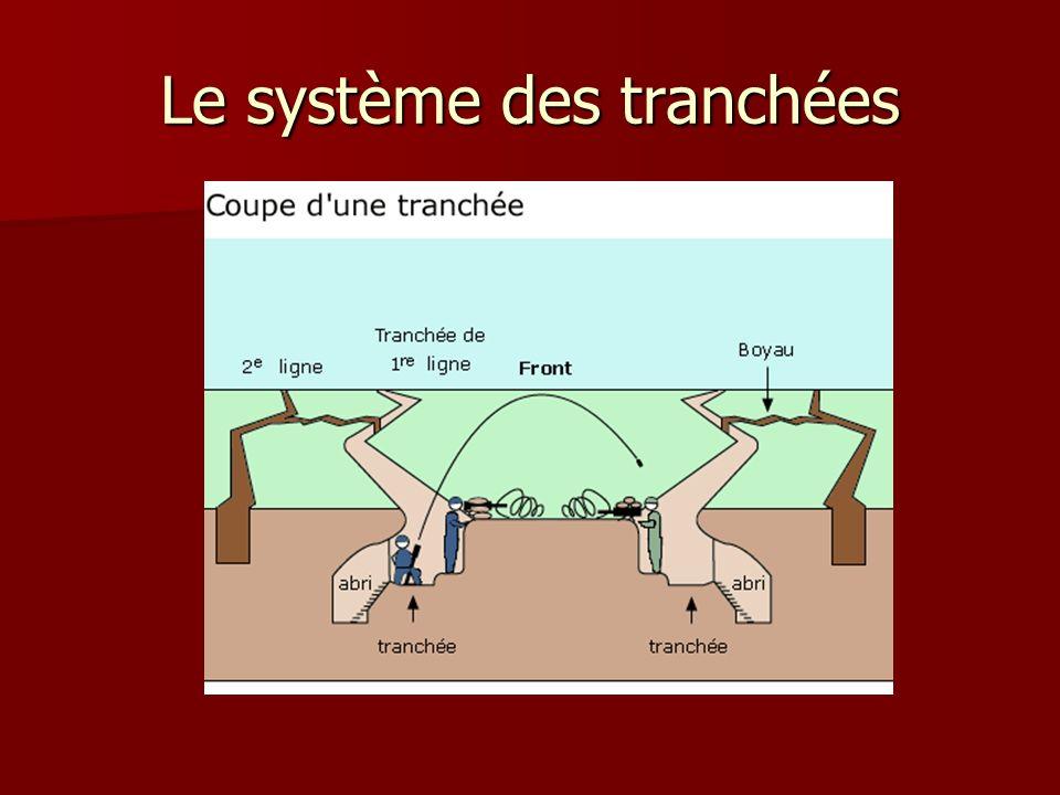 Le système des tranchées