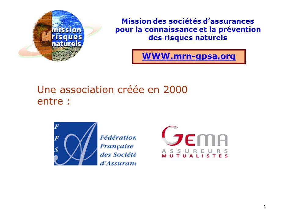 Une association créée en 2000 entre :