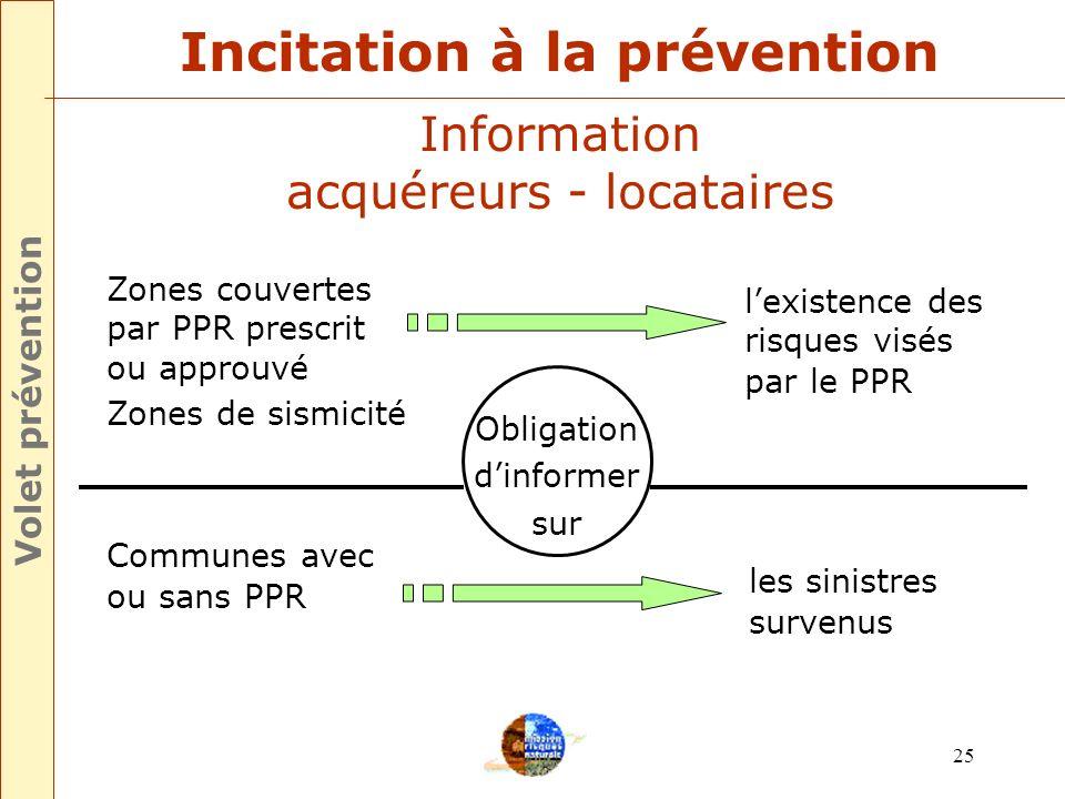 Information acquéreurs - locataires