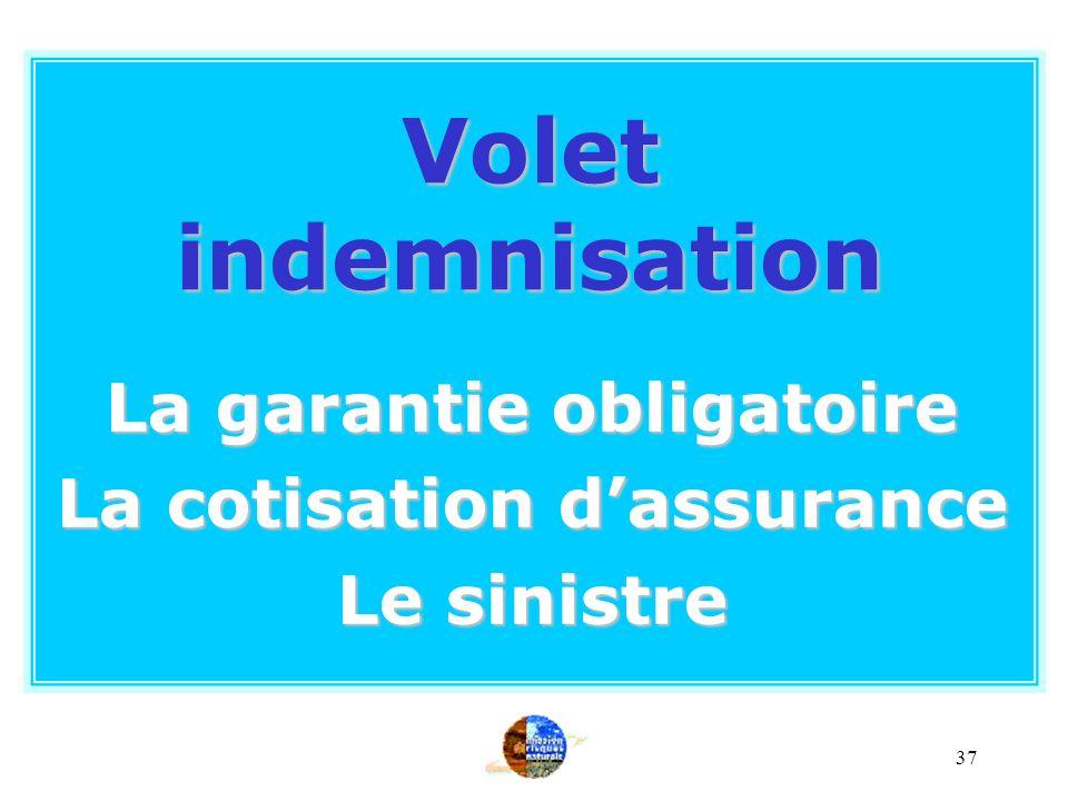 La garantie obligatoire La cotisation d'assurance