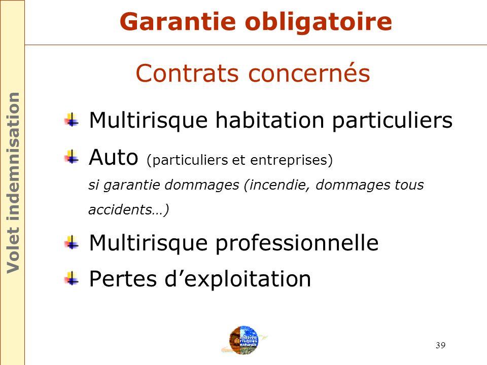 Garantie obligatoire Contrats concernés