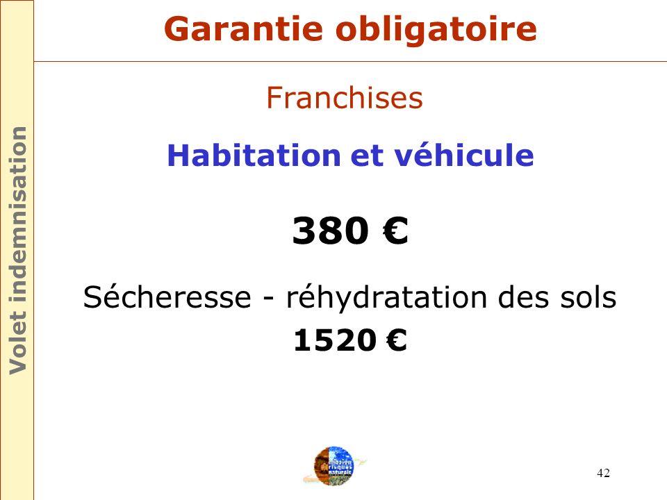 Habitation et véhicule