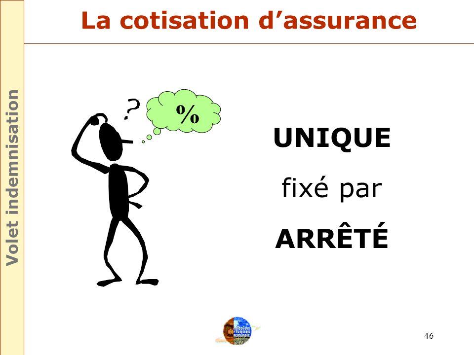 La cotisation d'assurance