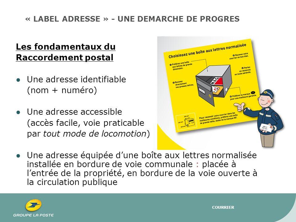 Une adresse identifiable (nom + numéro) Une adresse accessible