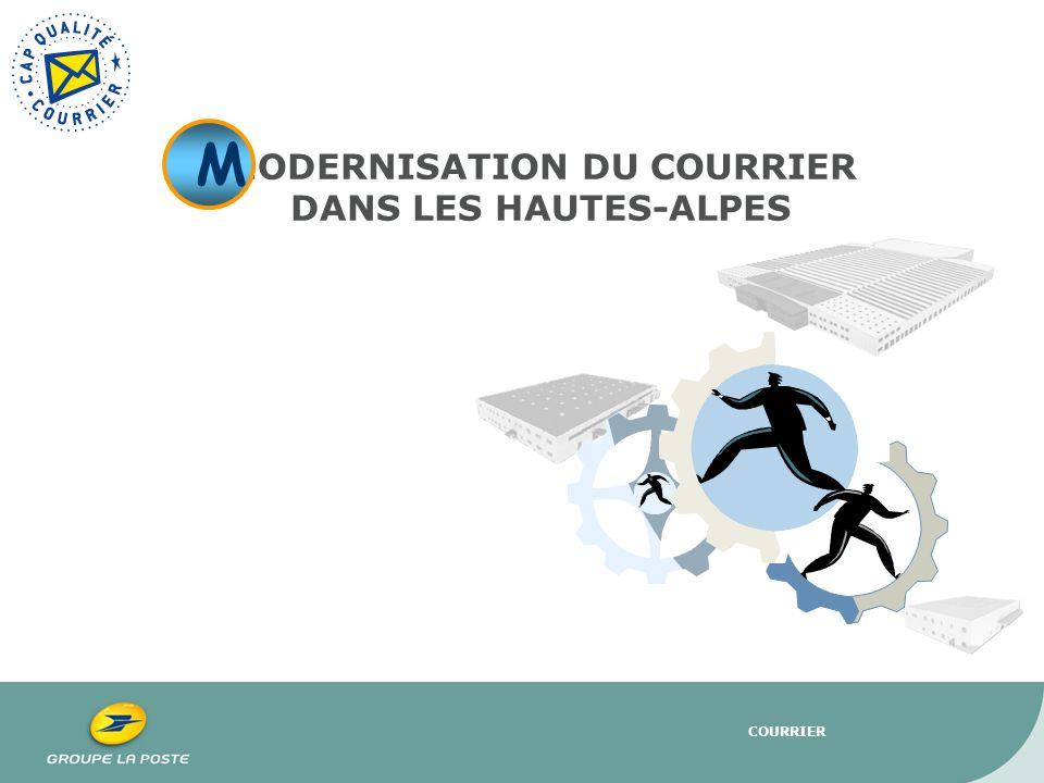 MODERNISATION DU COURRIER DANS LES HAUTES-ALPES