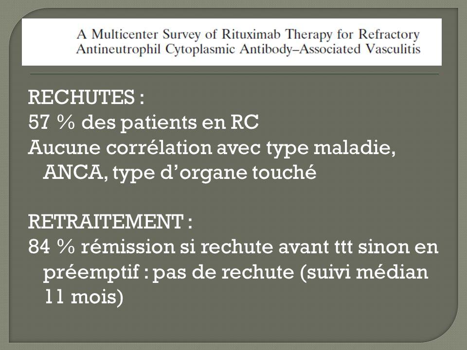 RECHUTES : 57 % des patients en RC Aucune corrélation avec type maladie, ANCA, type d'organe touché RETRAITEMENT : 84 % rémission si rechute avant ttt sinon en préemptif : pas de rechute (suivi médian 11 mois)