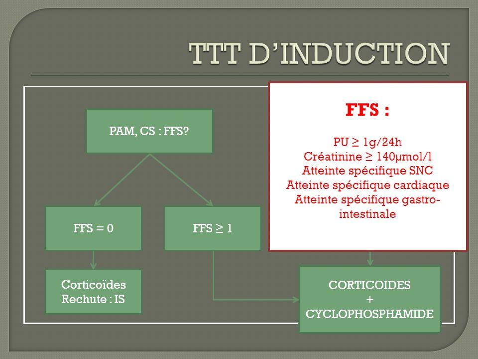 TTT D'INDUCTION FFS : PU ≥ 1g/24h Créatinine ≥ 140µmol/l
