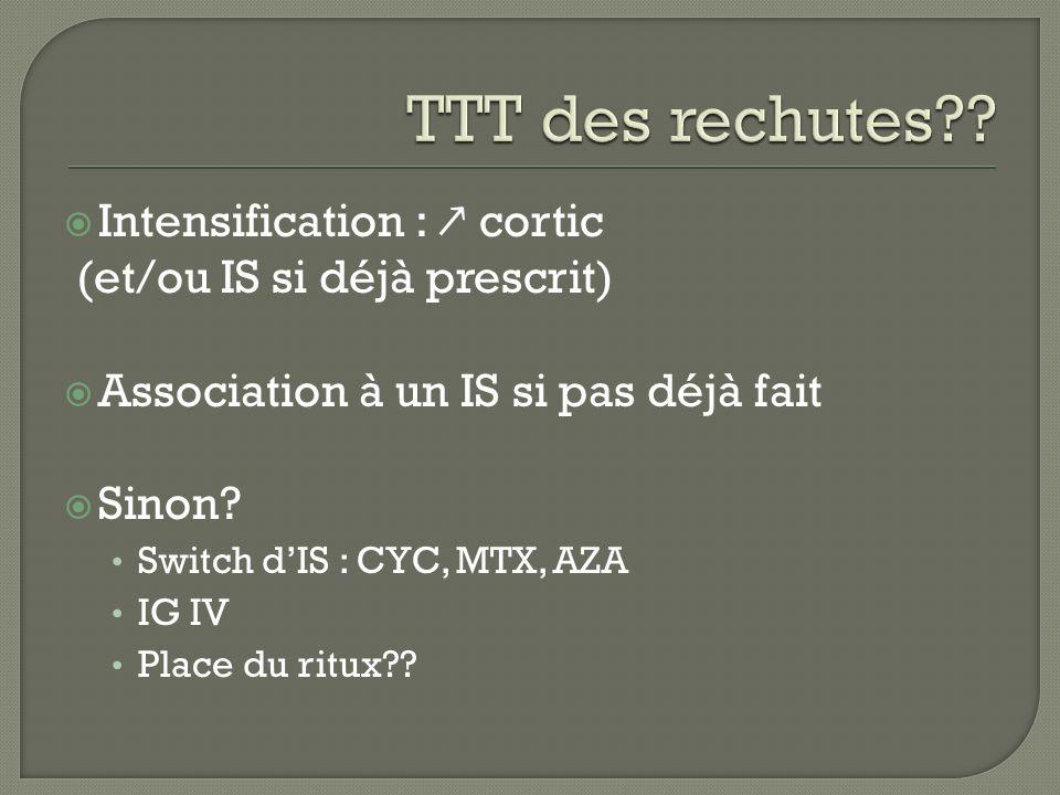 TTT des rechutes Intensification : ↗ cortic