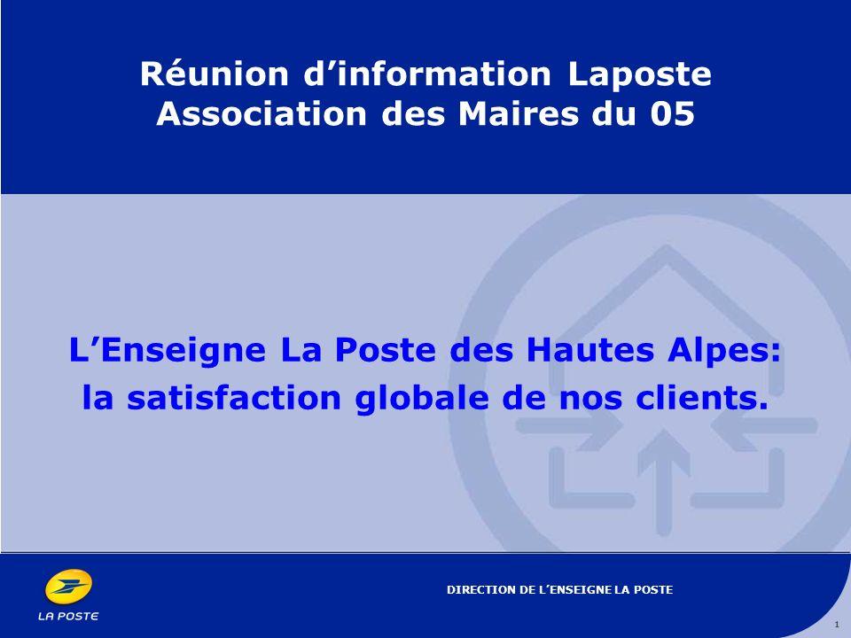 Réunion d'information Laposte Association des Maires du 05