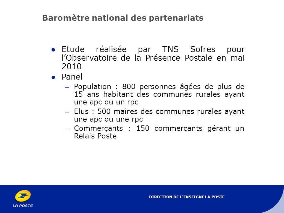 Baromètre national des partenariats