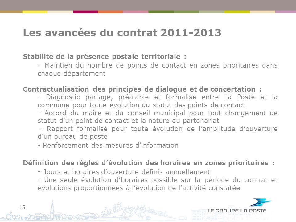 Les avancées du contrat 2011-2013