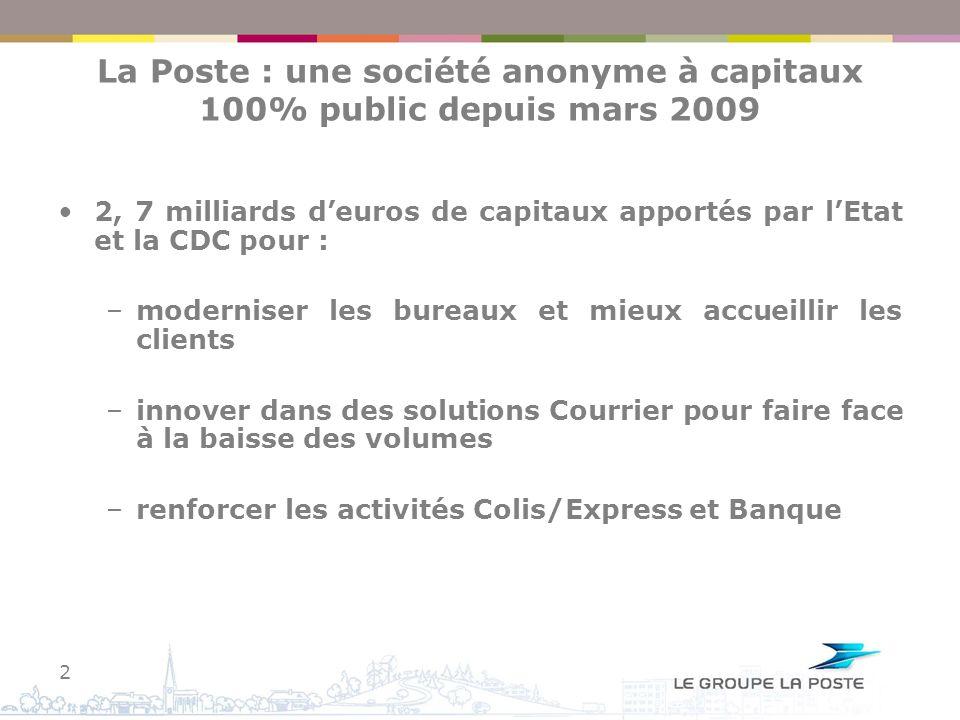 La Poste : une société anonyme à capitaux 100% public depuis mars 2009