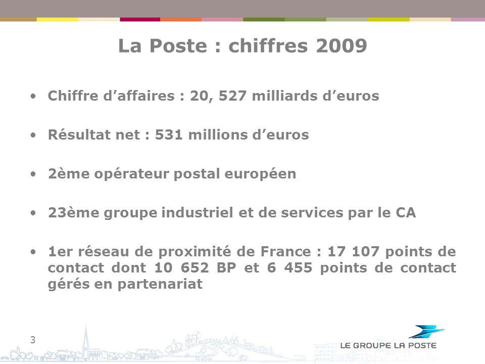 La Poste : chiffres 2009Chiffre d'affaires : 20, 527 milliards d'euros. Résultat net : 531 millions d'euros.