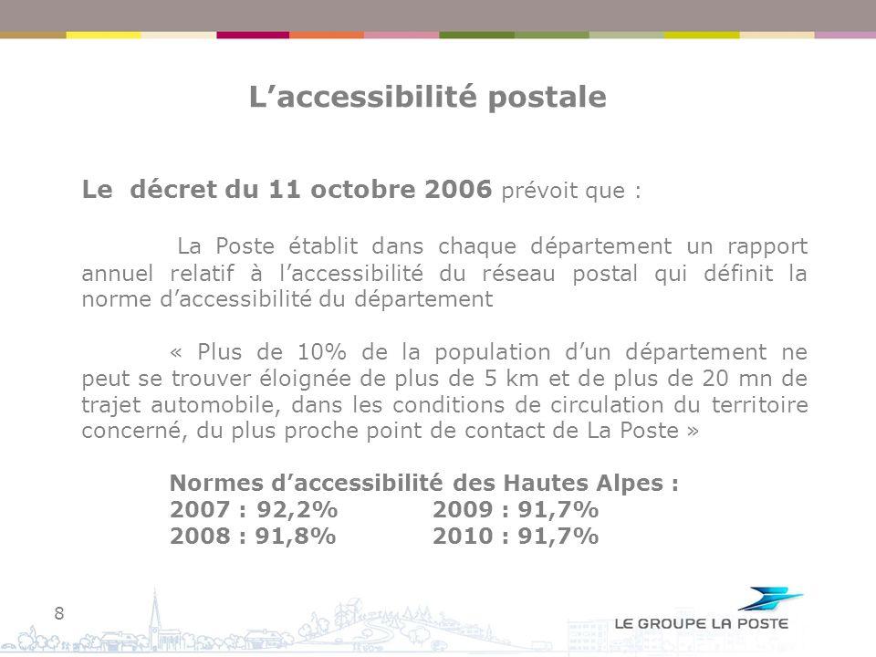 L'accessibilité postale